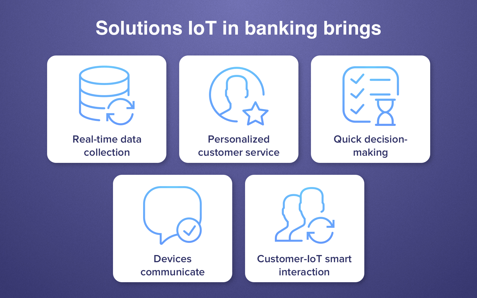 banking and iot