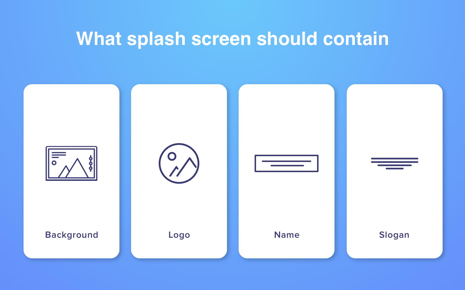 Mobile App Splash Screen: Reasons To Integrate Launch Screen