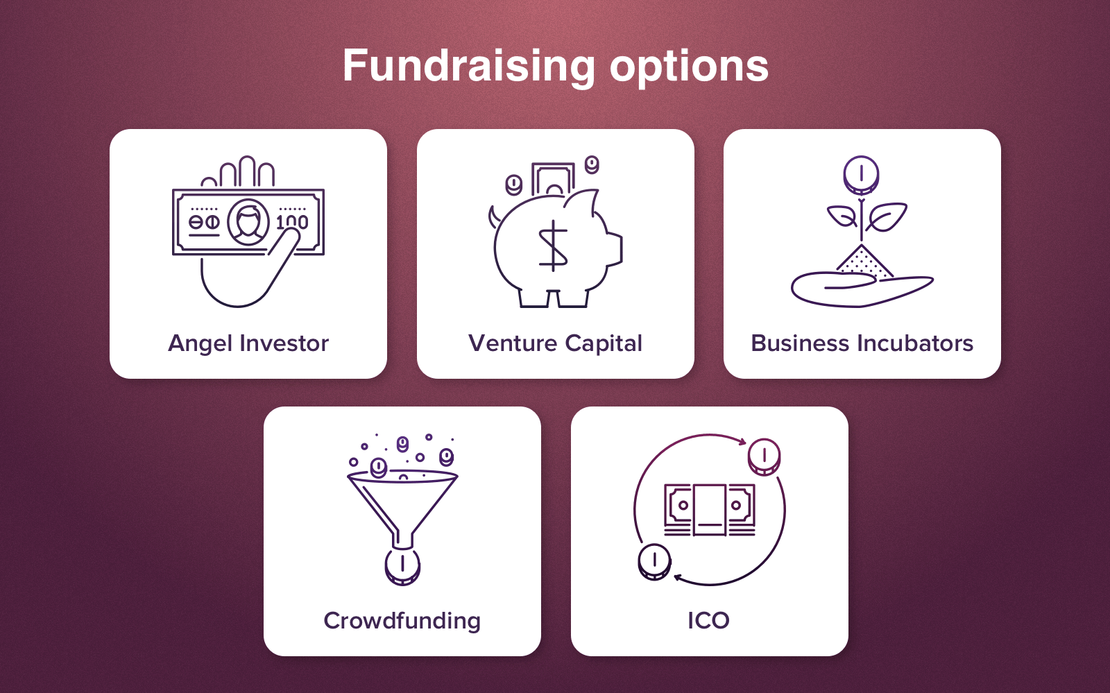 how to find an investor for a startup business - options