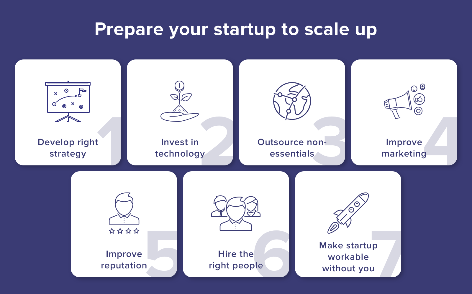How to prepare a startup: step-by-step illustration