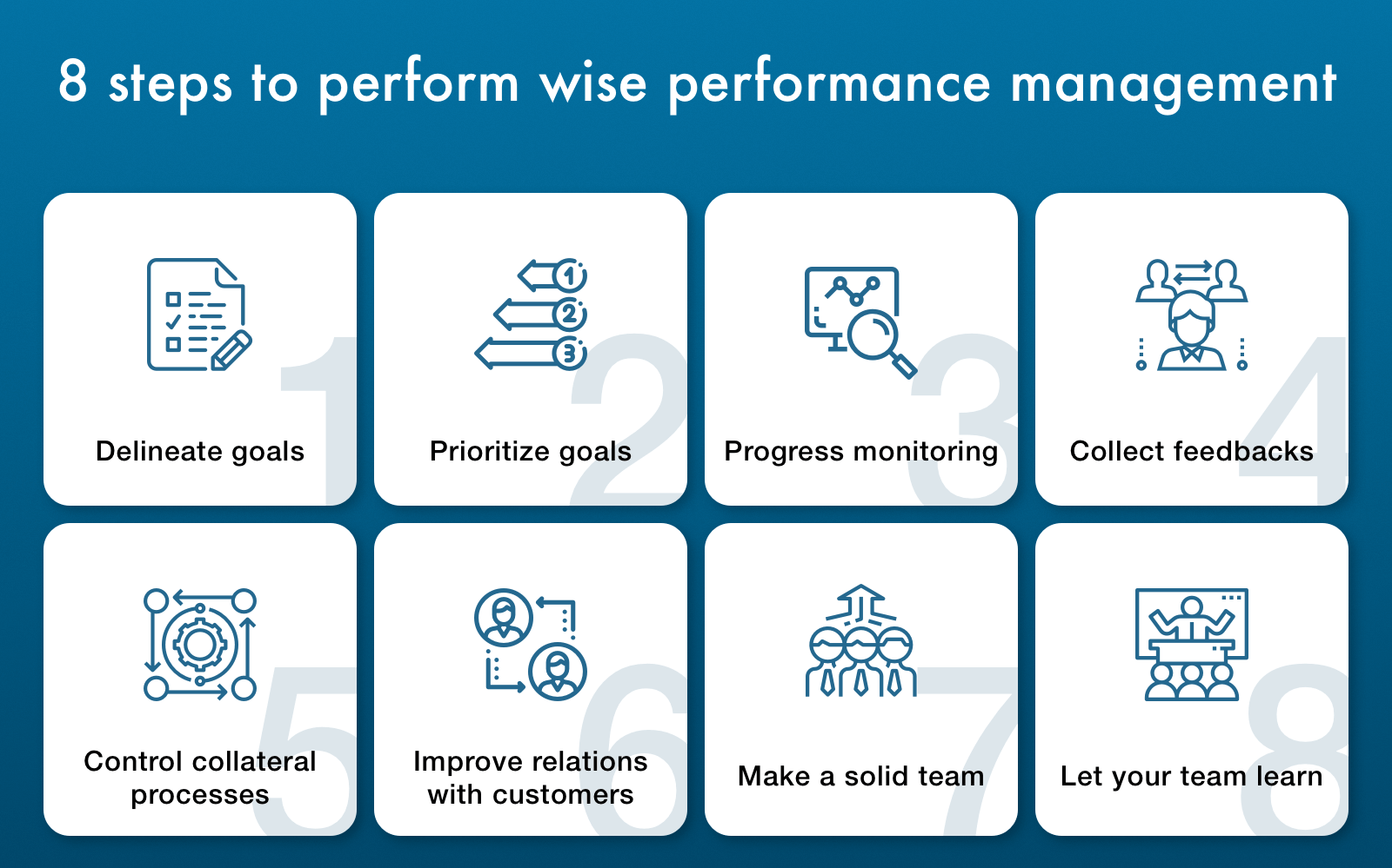 how to create a performance management system