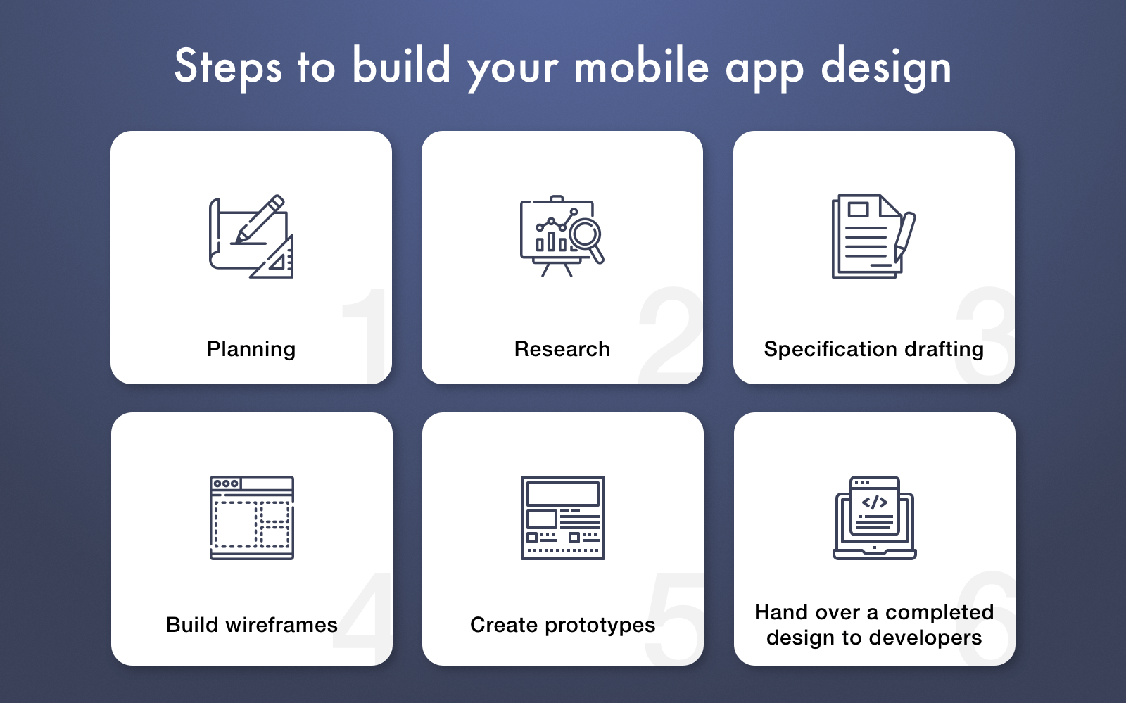 how to design mobile interface