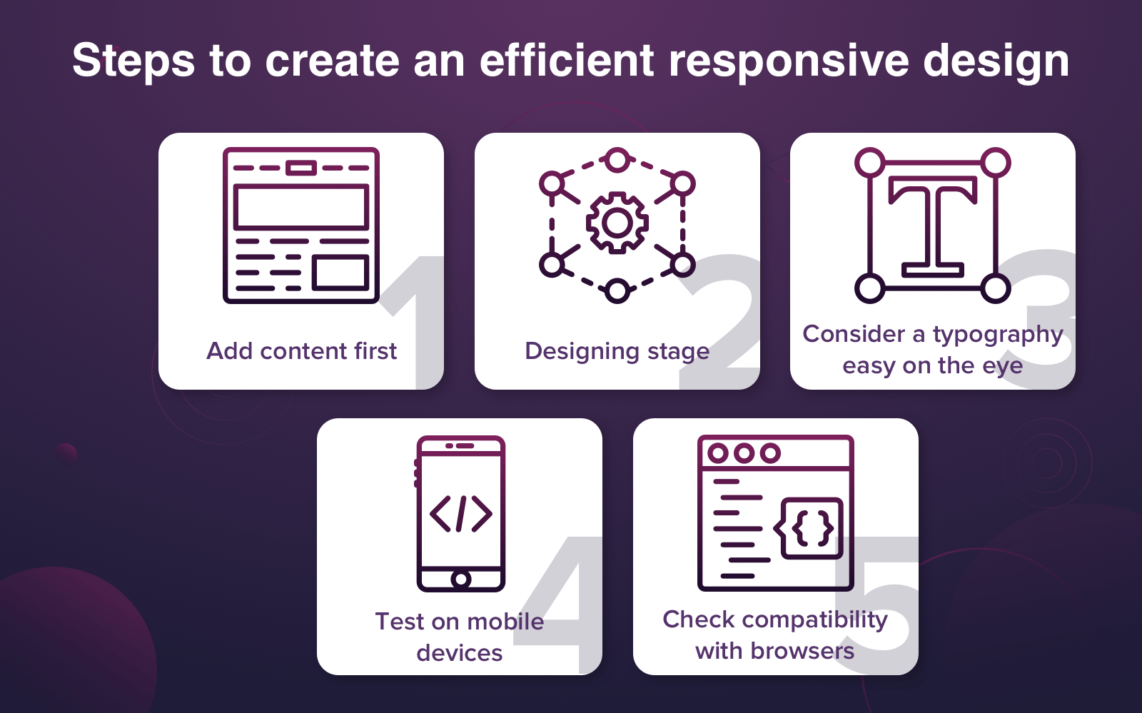 how to design responsive website