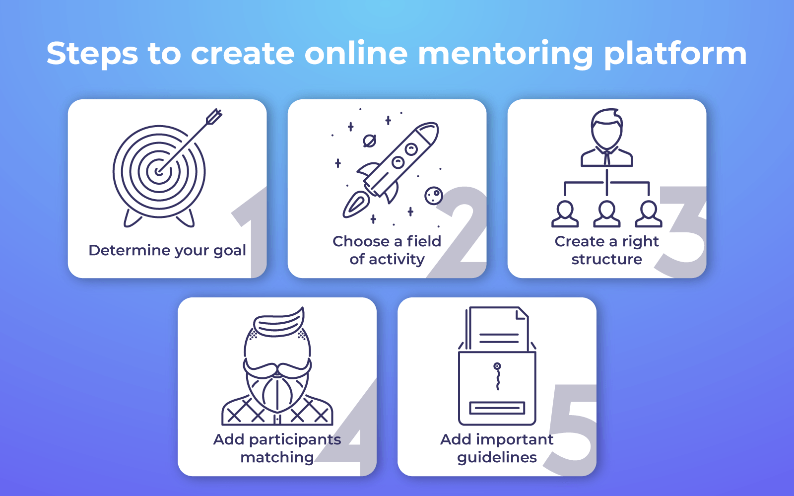 how to start a mentoring program