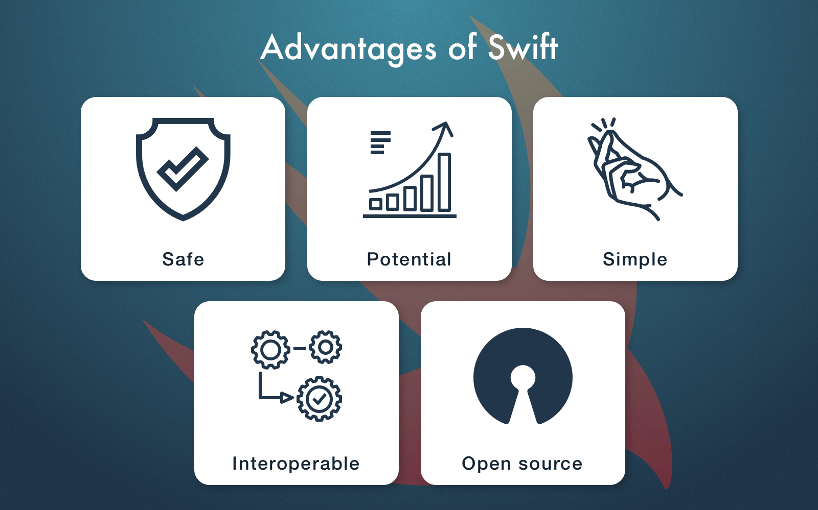 Swift pros