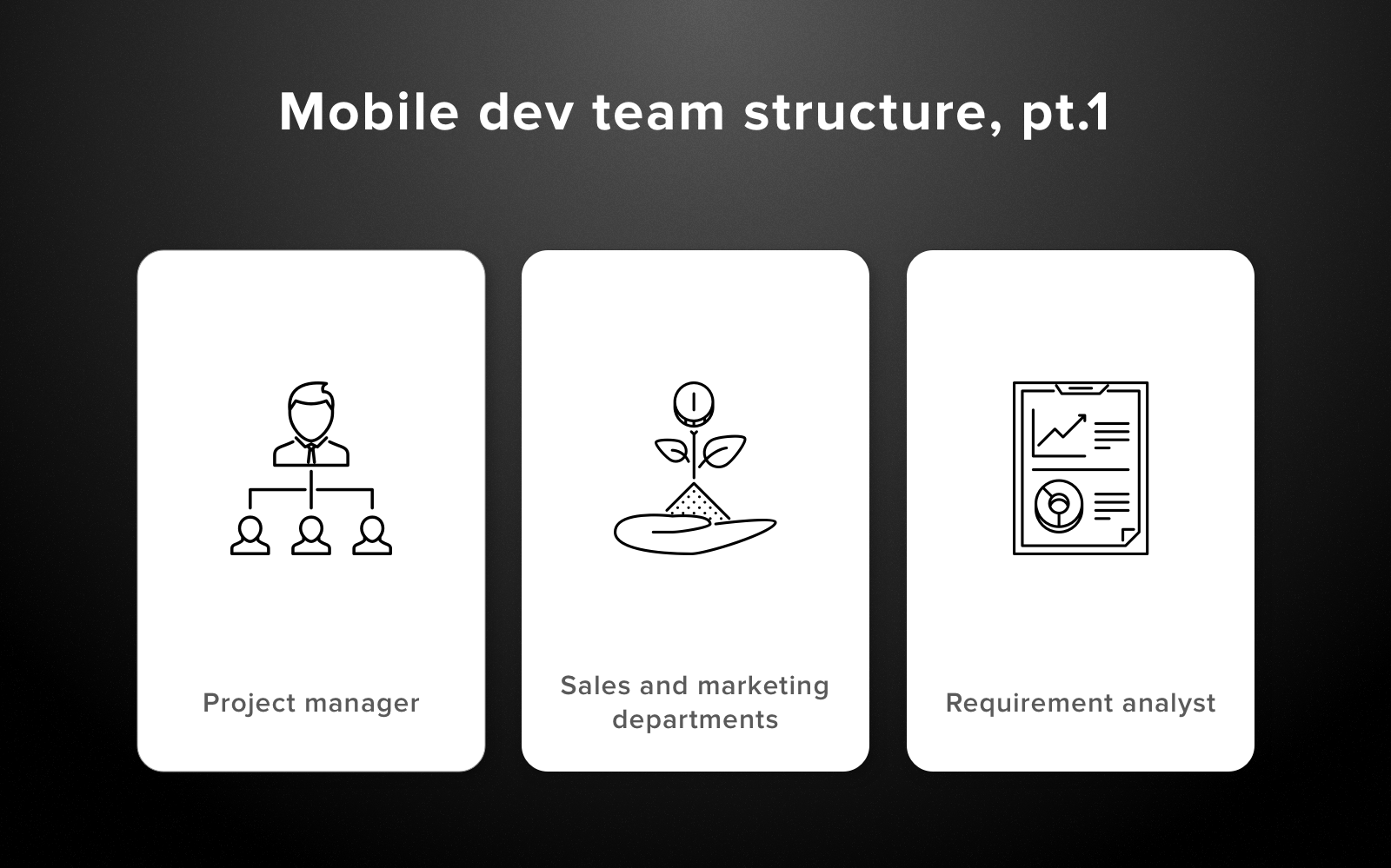 application support team structure