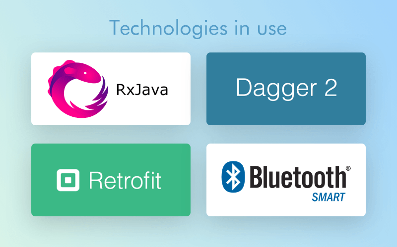 Technologies in use