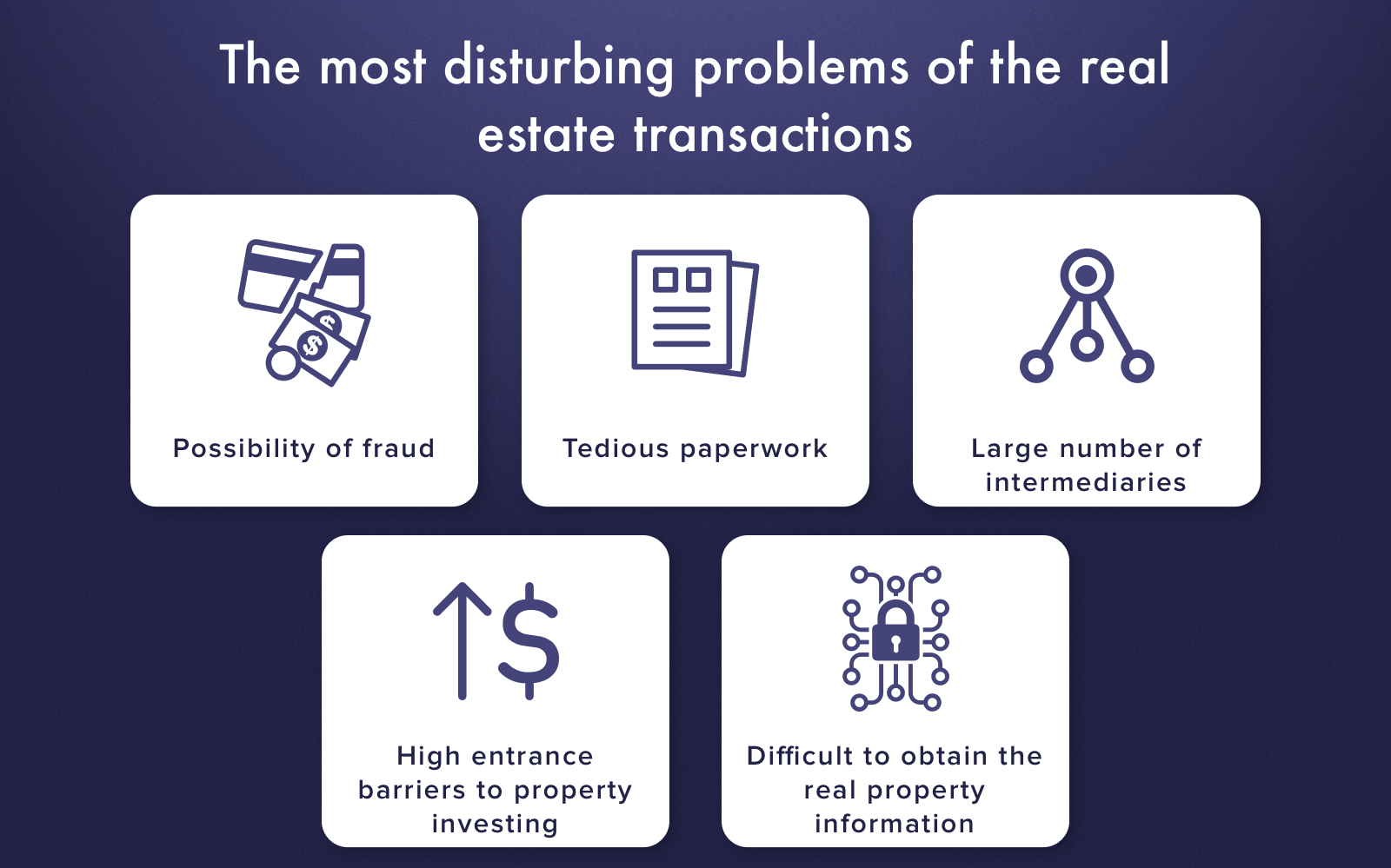 The most disturbing problems of the real estate transactions