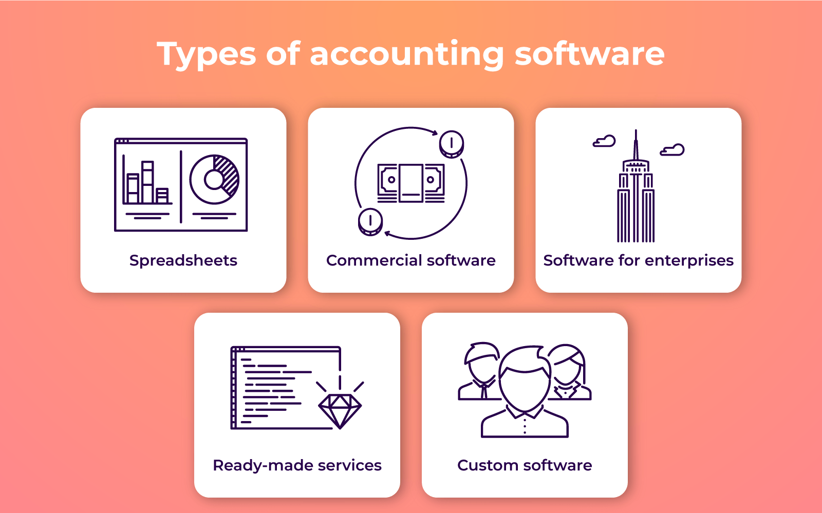 types of accounting system software