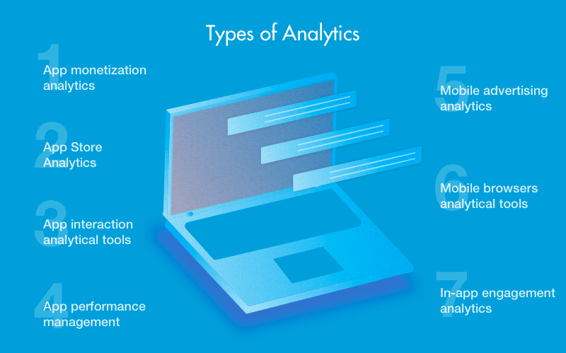 types of mobile apps analytics