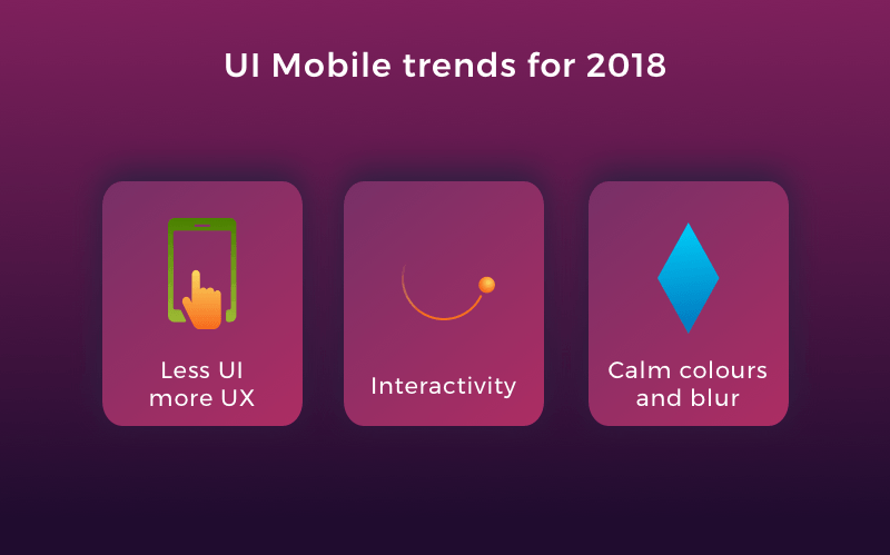 The latest ui design trends and the reasons why you need - Mobel trends 2018 ...