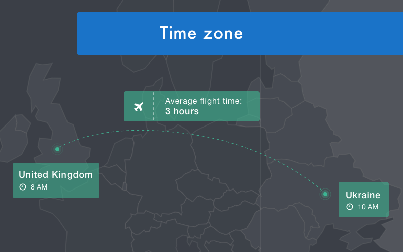 Ukraine and the UK: time zone and flight time
