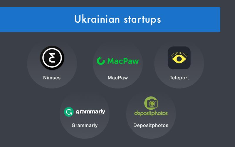 Startups founded in Ukraine