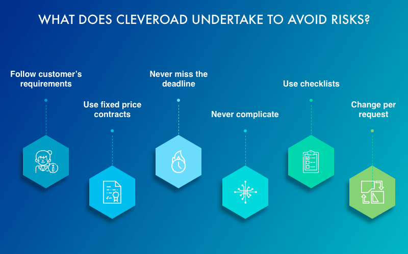 Cleveroad finds the way to solve risks