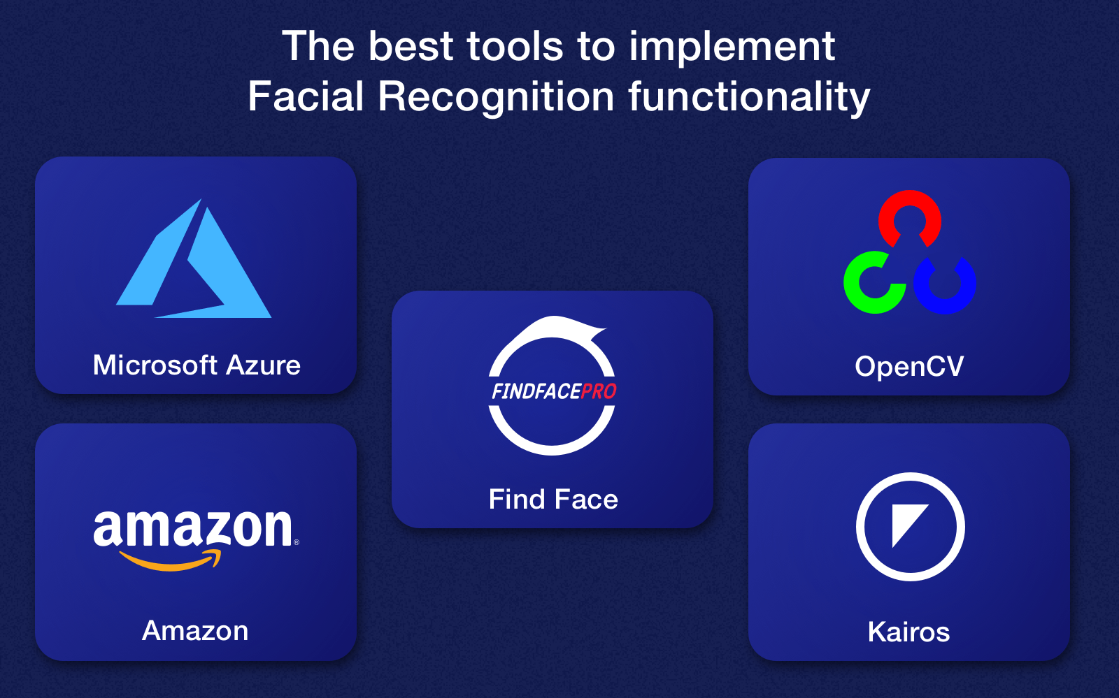 applications of face recognition system
