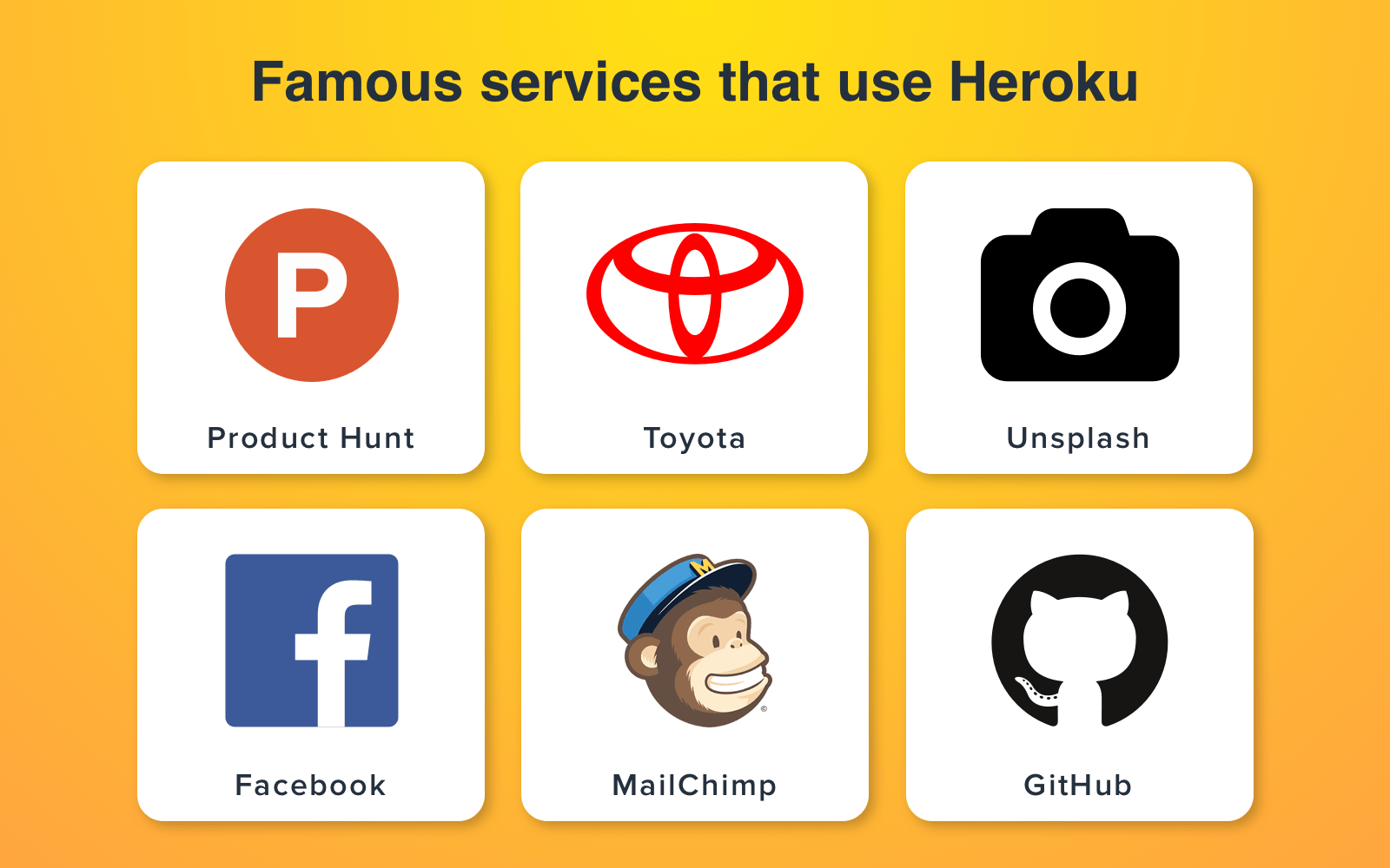 Why use Heroku: Companies that use it