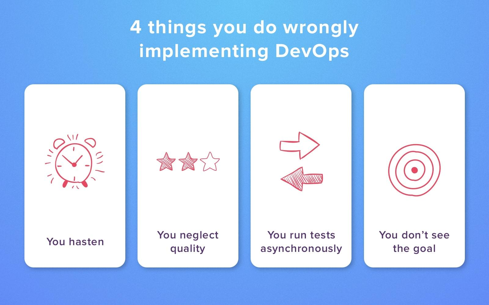 Why DevOps fails fast