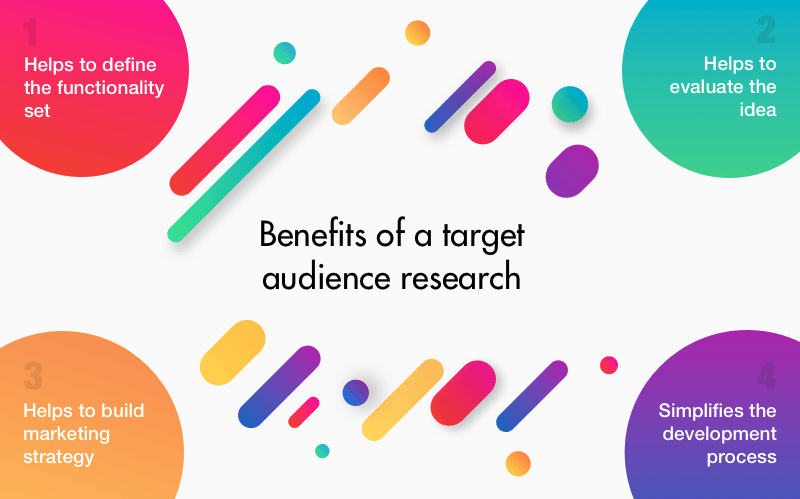 Audience target benefits